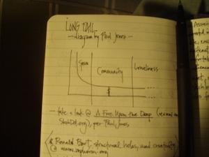 Pj_long_tail_graph_2